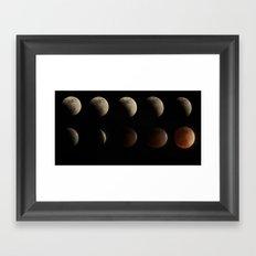 Lunar Eclipse 2014 Framed Art Print