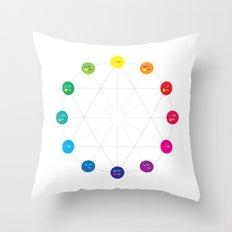 Simple Color Wheel Throw Pillow