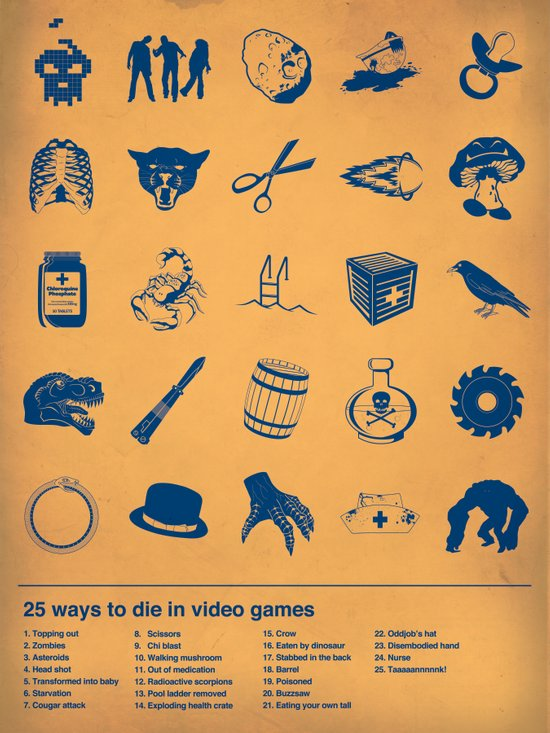 25 Ways to Die in Video Games Art Print
