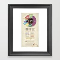 Coffee Facts Framed Art Print