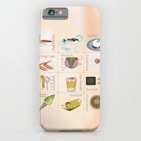 Japanese Food  iPhone 6 Slim Case