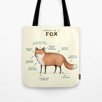 Anatomy of a Fox Tote Bag