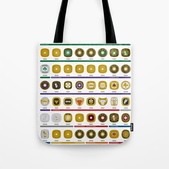 NBA Championship Rings Tote Bag