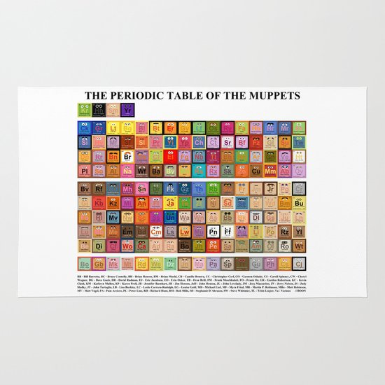 The Periodic Table of the Muppets Area & Throw Rug
