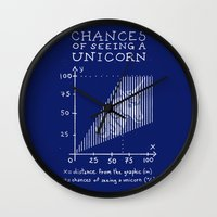 Chances of Seeing a Unicorn Wall Clock