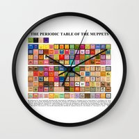 The Periodic Table of the Muppets Wall Clock