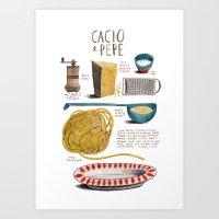 Illustrated Recipes: Cac… Art Print