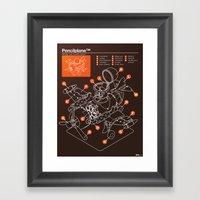 Pencilplane I : Exploded… Framed Art Print