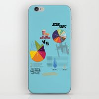 Star Wars Vs Star Trek A… iPhone & iPod Skin