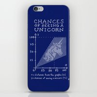 Chances of Seeing a Unicorn iPhone & iPod Skin