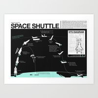 Space Shuttle Mission Di… Art Print