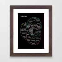 Creators Framed Art Print