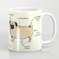 Anatomy Of A Pug Mug