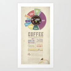 Coffee Facts Art Print