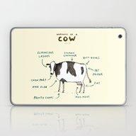 Anatomy Of A Cow Laptop & iPad Skin