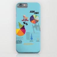 Star Wars Vs Star Trek A… iPhone 6 Slim Case