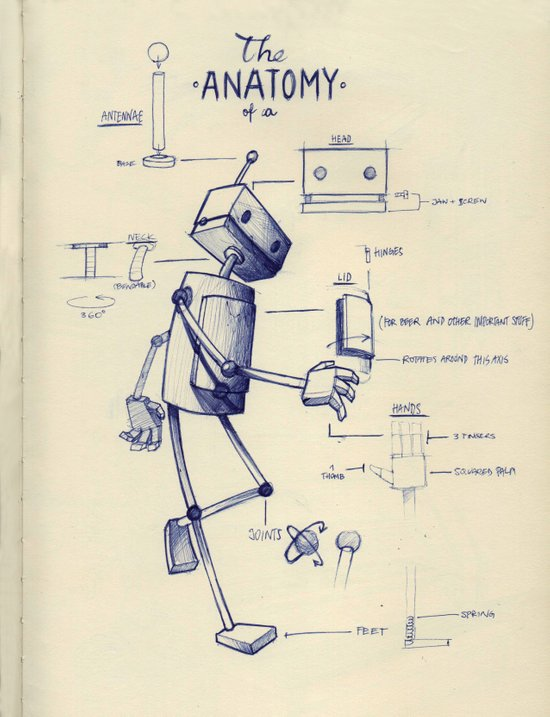 The Anatomy Of A Robot Art Print