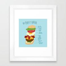 PERF BURG Framed Art Print